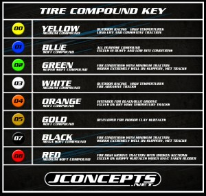 Tire-Compound-Key-Updated2