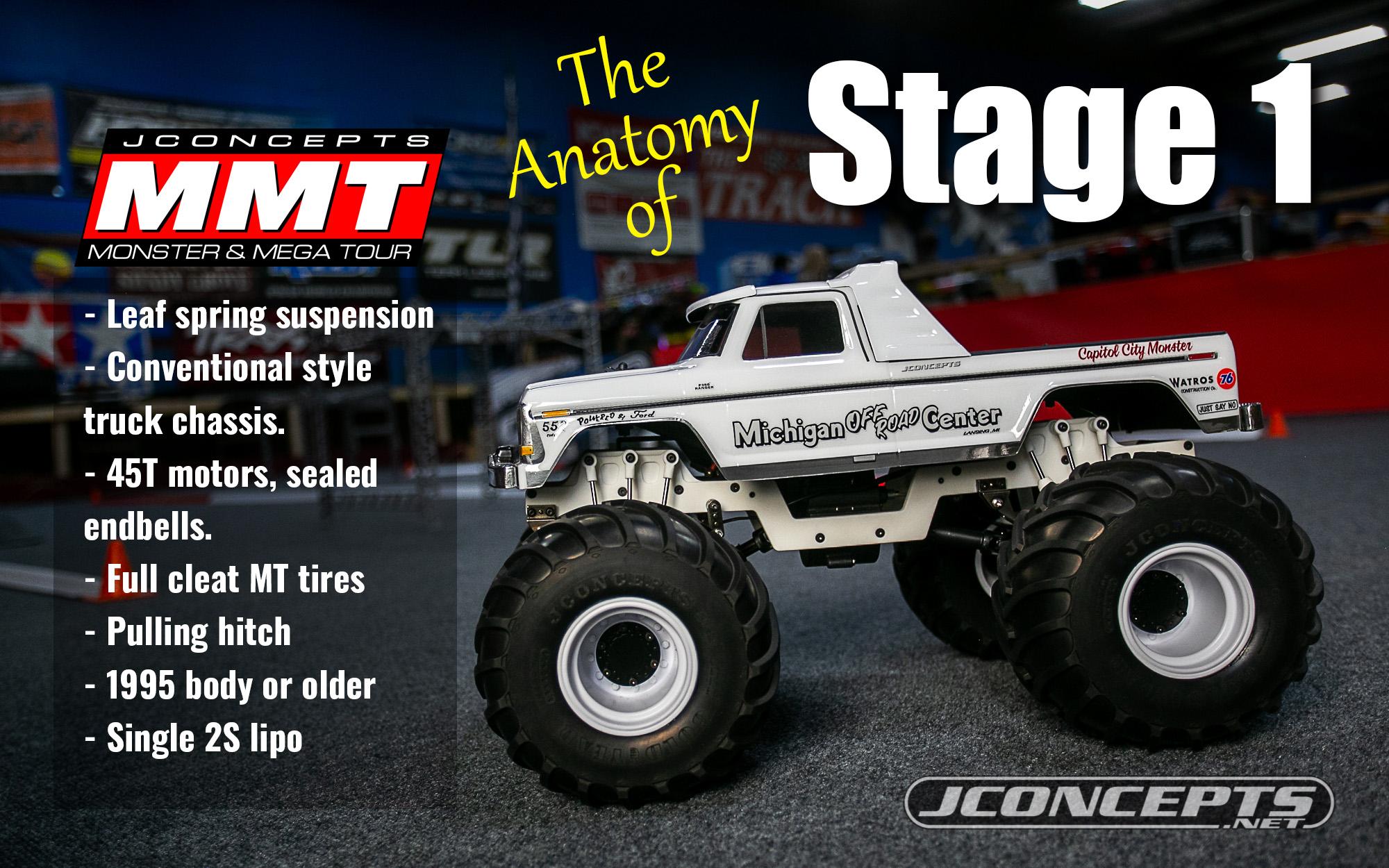 Rc Monster Truck Racing Explained Jconcepts Blog Hg
